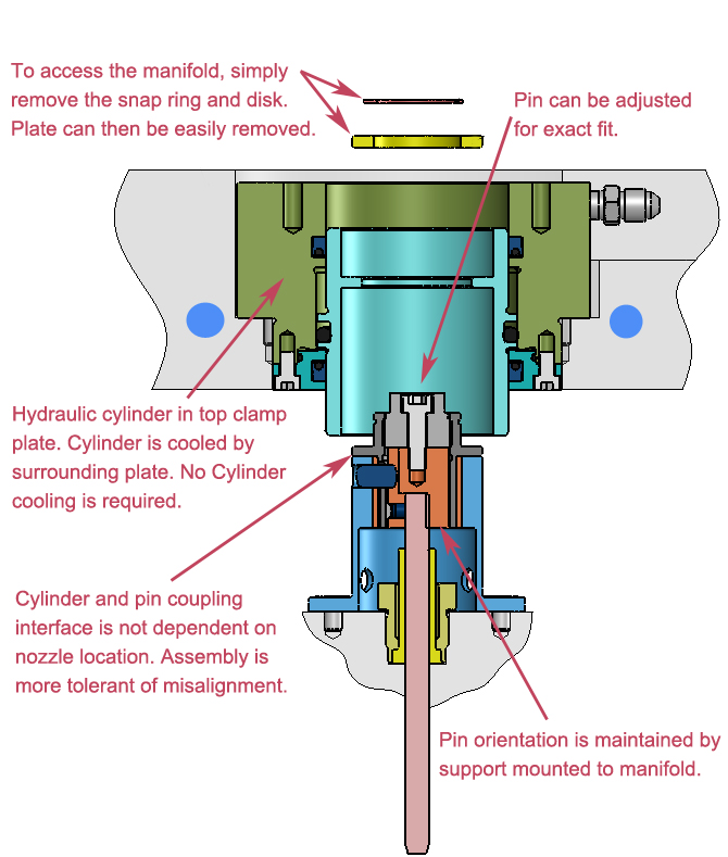Hot Manifold Pressure Switch Diagram - Auto Electrical Wiring Diagram •